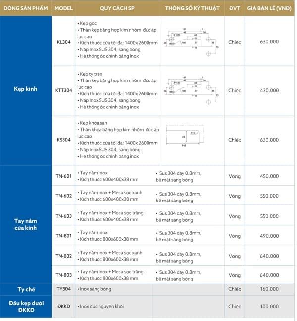 Bảng giá phụ kiện của các dòng sản phẩm