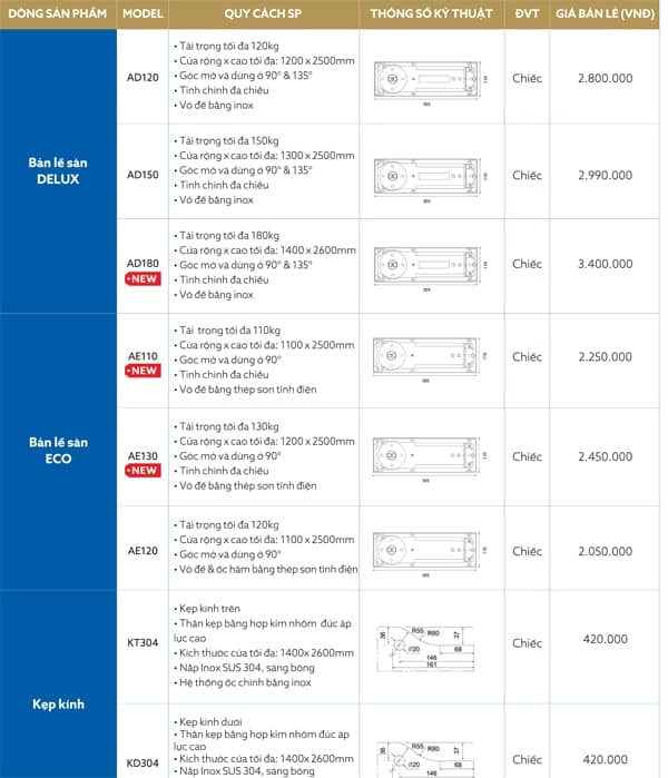 Bảng giá phụ kiện các dòng sản phẩm