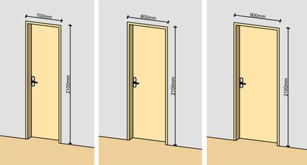 Chọn kích thước cửa