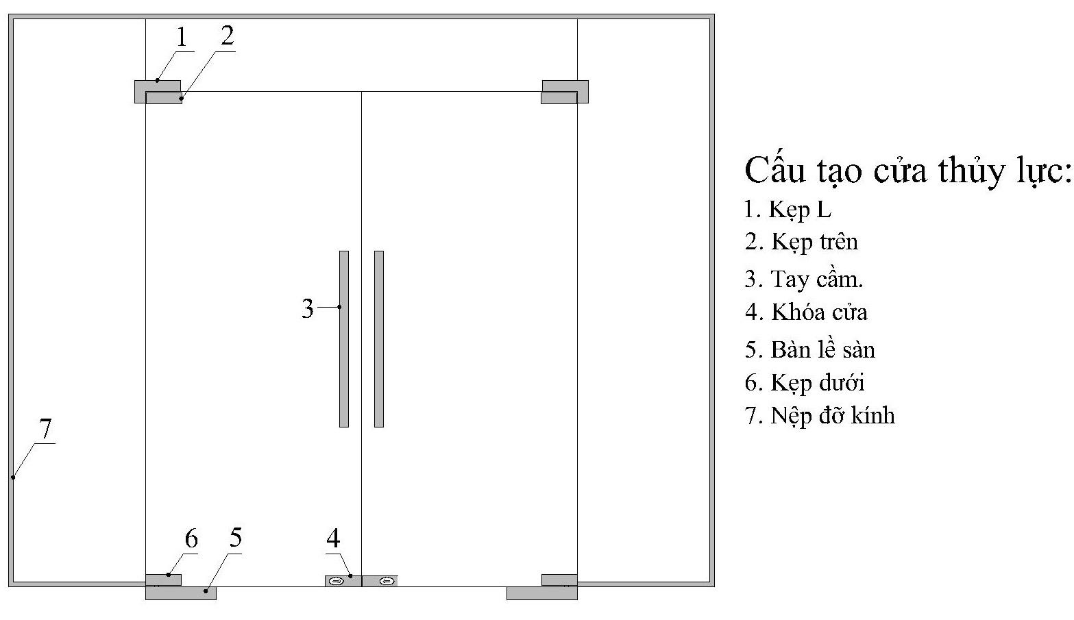 cấu tạo cửa kính cường lực thủ dầu một