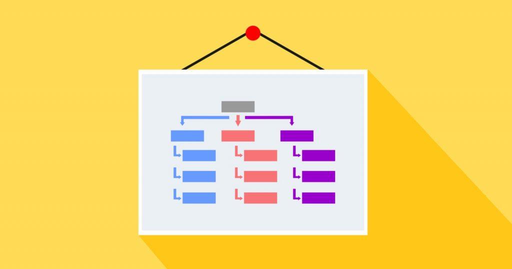 HTML Sitemap Adoor